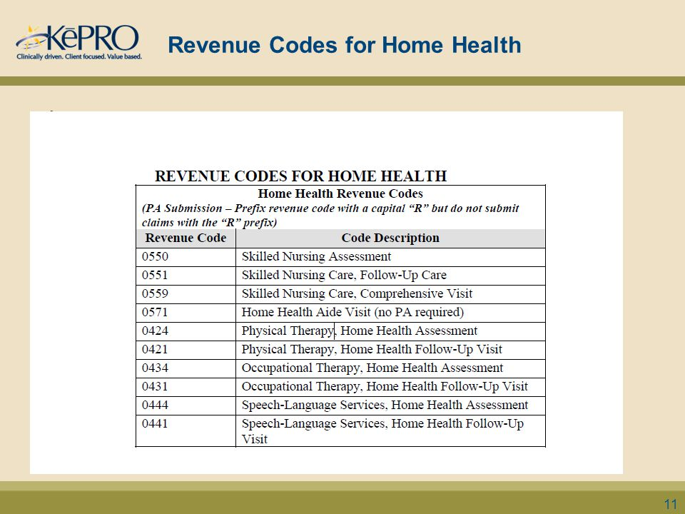 Revenue Codes for Home Health 11