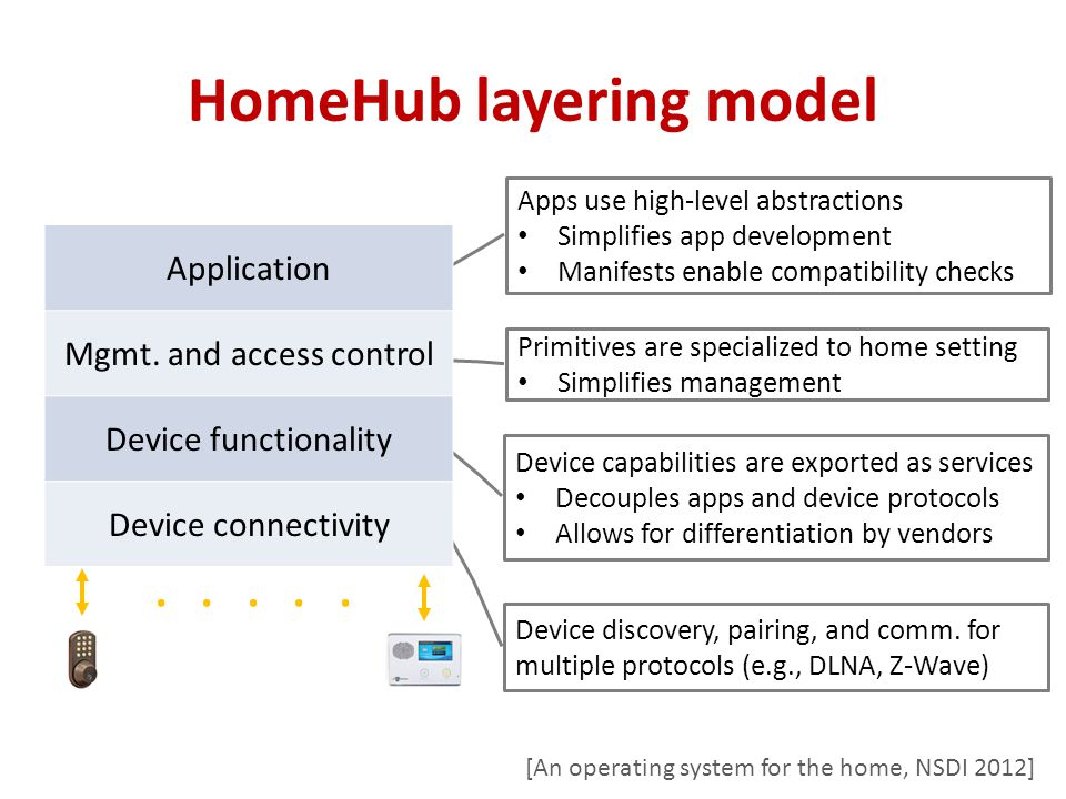 HomeHub layering model Device discovery, pairing, and comm.