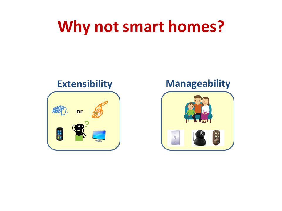 Extensibility or Why not smart homes Manageability