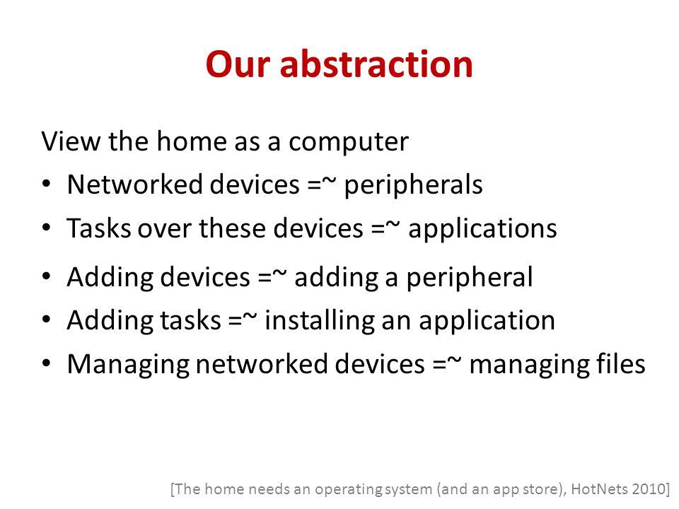 HomeOS overview HomeHub Security……..HomeStore Z-Wave, DLNA, WiFi, etc.