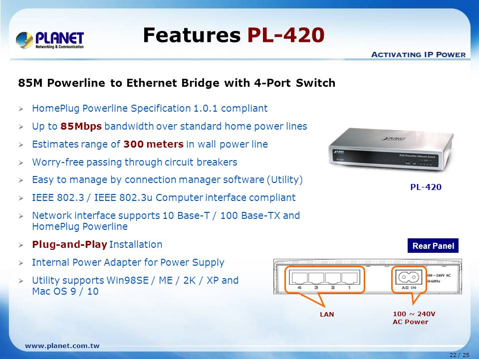 22 / 25 www.planet.com.tw Features PL-420 85M Powerline to Ethernet Bridge with 4-Port Switch  HomePlug Powerline Specification 1.0.1 compliant  Up to 85Mbps bandwidth over standard home power lines  Estimates range of 300 meters in wall power line  Worry-free passing through circuit breakers  Easy to manage by connection manager software (Utility)  IEEE 802.3 / IEEE 802.3u Computer interface compliant  Network interface supports 10 Base-T / 100 Base-TX and HomePlug Powerline  Plug-and-Play Installation  Internal Power Adapter for Power Supply  Utility supports Win98SE / ME / 2K / XP and Mac OS 9 / 10 PL-420 Rear Panel LAN 100 ~ 240V AC Power