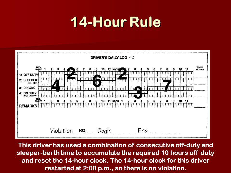 14-Hour Rule This driver has used a combination of consecutive off-duty and sleeper-berth time to accumulate the required 10 hours off duty and reset