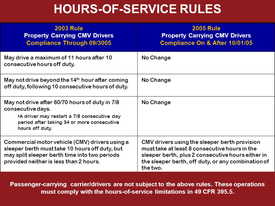 HOURS-OF-SERVICE RULES 2003 Rule Property Carrying CMV Drivers Compliance Through 09/ Rule Property Carrying CMV Drivers Compliance On & After 10/01/05 May drive a maximum of 11 hours after 10 consecutive hours off duty.