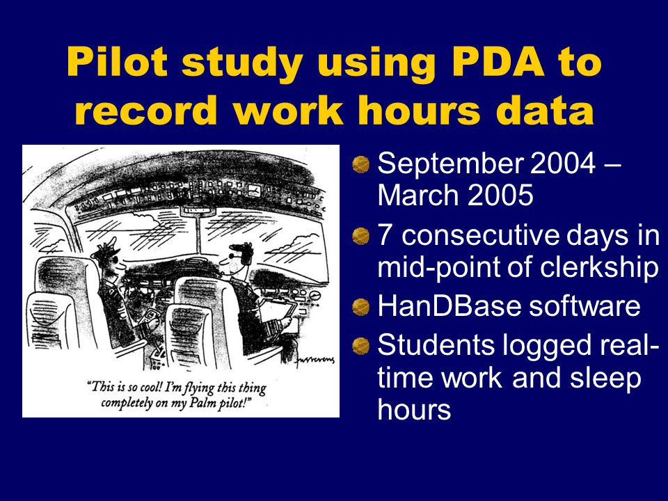Pilot study using PDA to record work hours data September 2004 – March 2005 7 consecutive days in mid-point of clerkship HanDBase software Students logged real- time work and sleep hours
