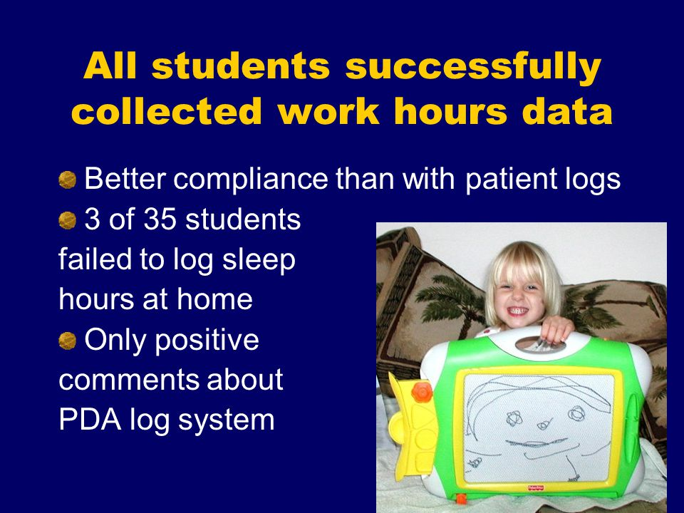 All students successfully collected work hours data Better compliance than with patient logs 3 of 35 students failed to log sleep hours at home Only p