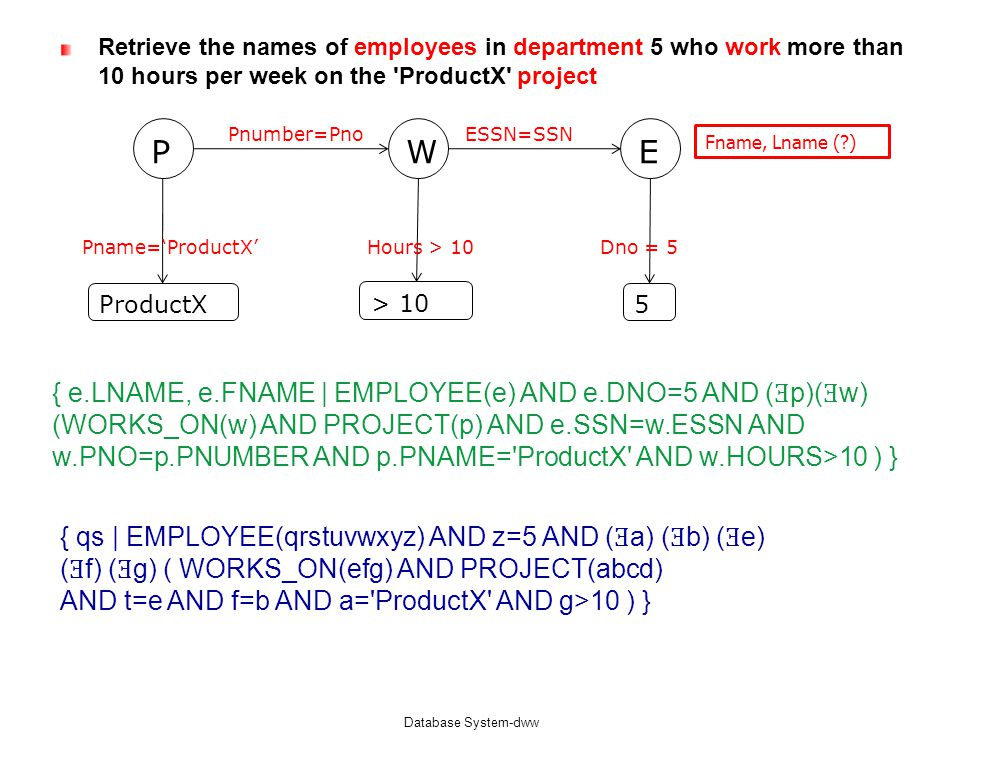 Retrieve the names of employees in department 5 who work more than 10 hours per week on the ProductX project Database System-dww P ProductX Pname='ProductX' WE > 10 Hours > 10 Pnumber=Pno 5 Dno = 5 ESSN=SSN Fname, Lname (?) { e.LNAME, e.FNAME | EMPLOYEE(e) AND e.DNO=5 AND ( Ǝ p)( Ǝ w) (WORKS_ON(w) AND PROJECT(p) AND e.SSN=w.ESSN AND w.PNO=p.PNUMBER AND p.PNAME= ProductX AND w.HOURS>10 ) } { qs | EMPLOYEE(qrstuvwxyz) AND z=5 AND ( Ǝ a) ( Ǝ b) ( Ǝ e) ( Ǝ f) ( Ǝ g) ( WORKS_ON(efg) AND PROJECT(abcd) AND t=e AND f=b AND a= ProductX AND g>10 ) }