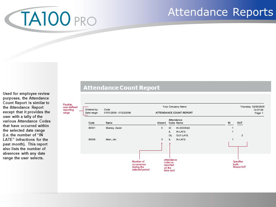 Attendance Reports Used for employee review purposes, the Attendance Count Report is similar to the Attendance Report except that it provides the user with a tally of the various Attendance Codes that have occurred within the selected date range (i.e.