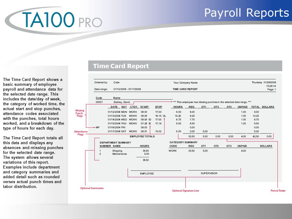 Payroll Reports The Time Card Report shows a basic summary of employee payroll and attendance data for the selected date range.