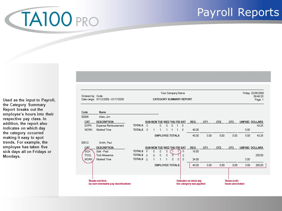 Payroll Reports Used as the input to Payroll, the Category Summary Report breaks out the employee's hours into their respective pay class.