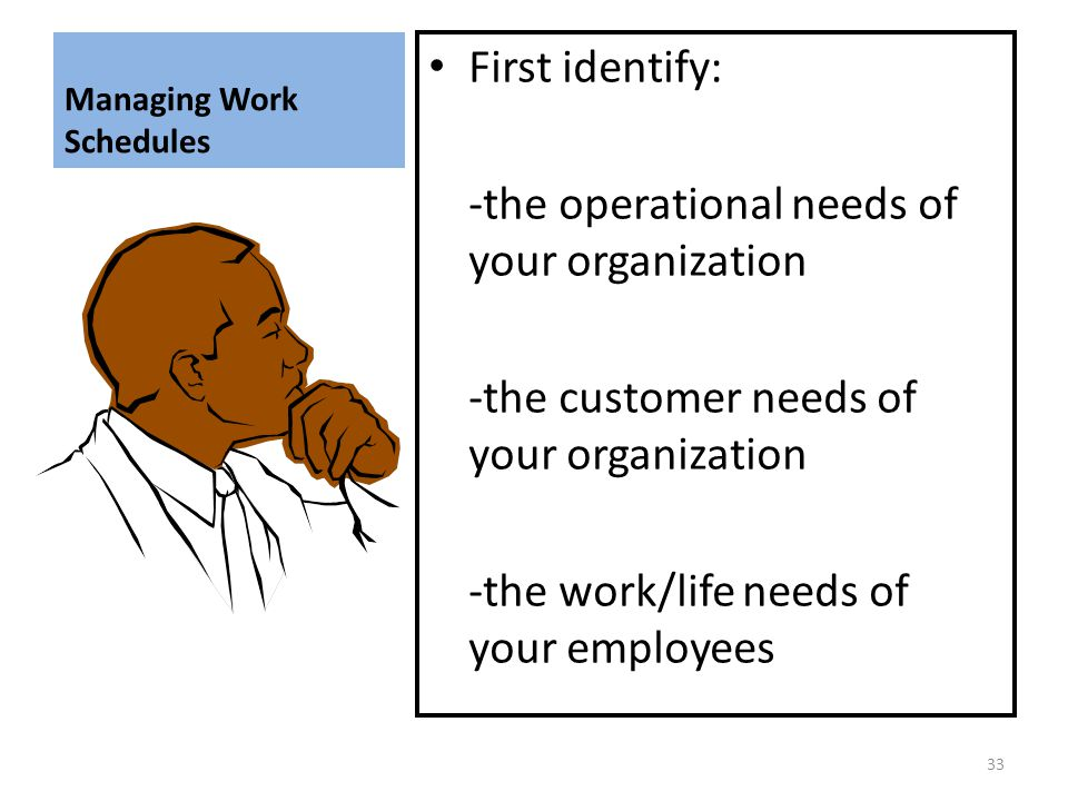 Managing Work Schedules First identify: -the operational needs of your organization -the customer needs of your organization -the work/life needs of your employees 33