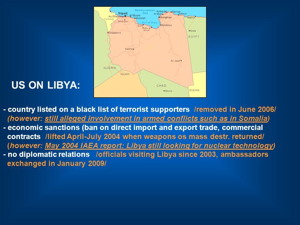 4. DIFERENCES BETWEEN LIBYA AND BELARUS