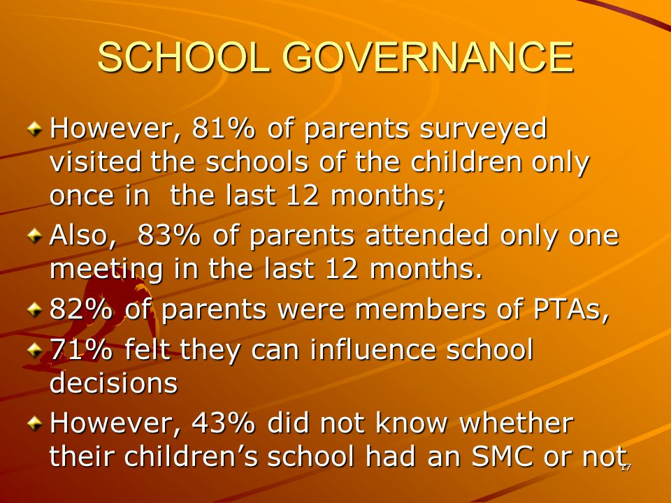 SCHOOL GOVERNANCE However, 81% of parents surveyed visited the schools of the children only once in the last 12 months; Also, 83% of parents attended only one meeting in the last 12 months.