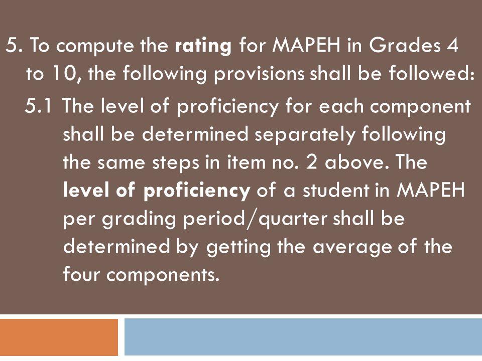 Learning Area Numerical Rating (1 st Grading Period) Descriptive Rating ( 1 st Grading Period ) MAPEH 80.14AP Music79.62D Art78.55D PE80.32AP Health82.05AP