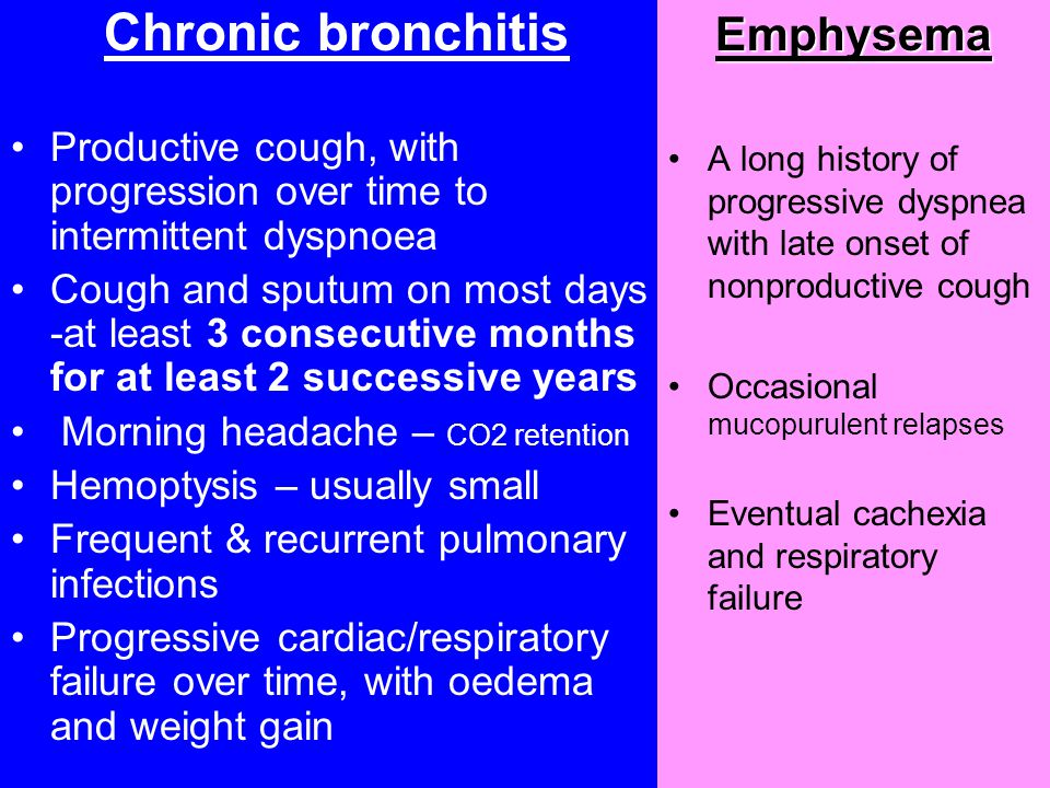 . Chronic bronchitis Productive cough, with progression over time to intermittent dyspnoea Cough and sputum on most days -at least 3 consecutive month