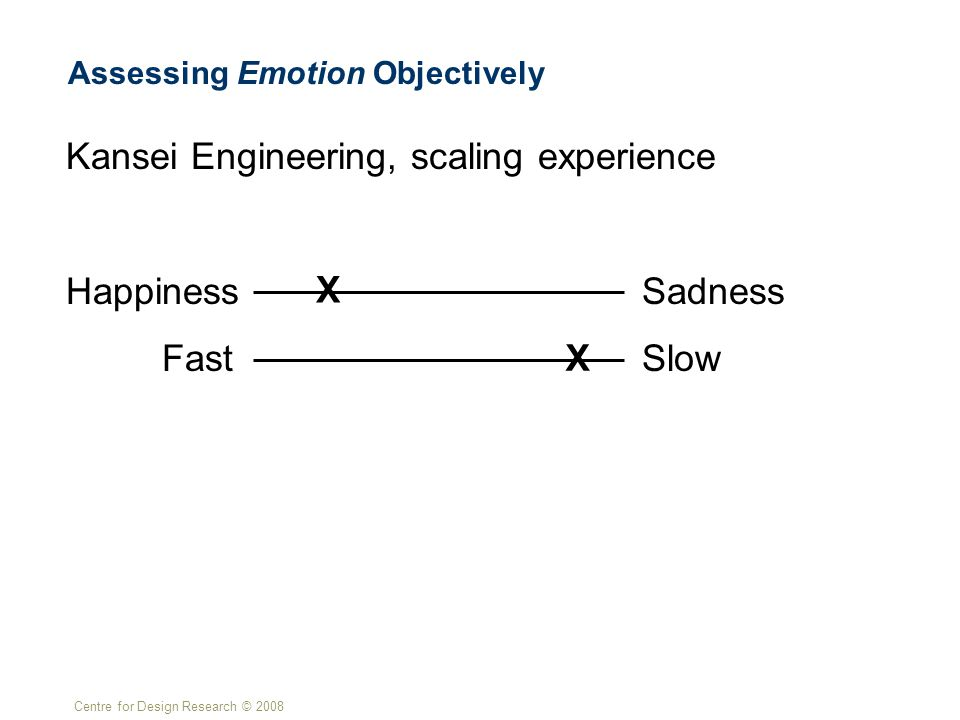 Centre for Design Research © 2008 Assessing Emotion Objectively Kansei Engineering, scaling experience HappinessSadness FastSlow X X