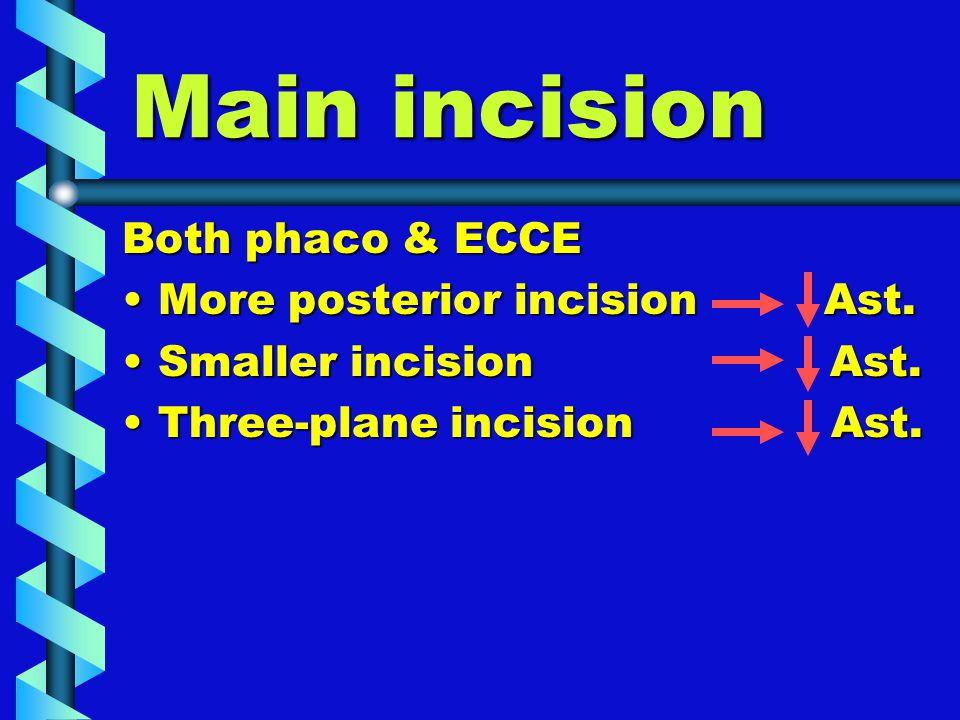 Main incision Both phaco & ECCE More posterior incision Ast.More posterior incision Ast.