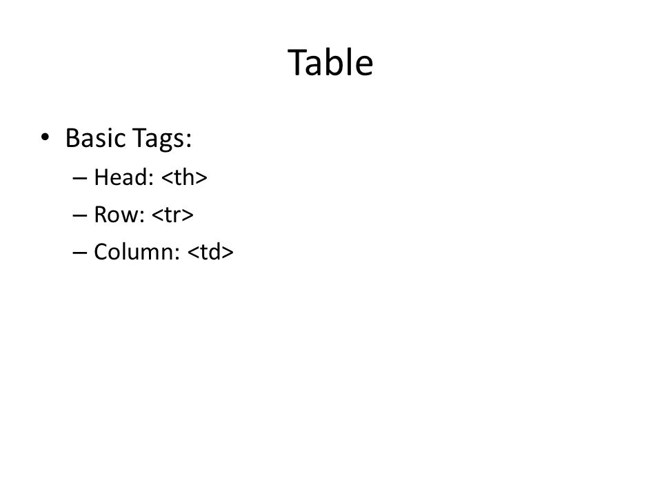 Table Basic Tags: – Head: – Row: – Column: