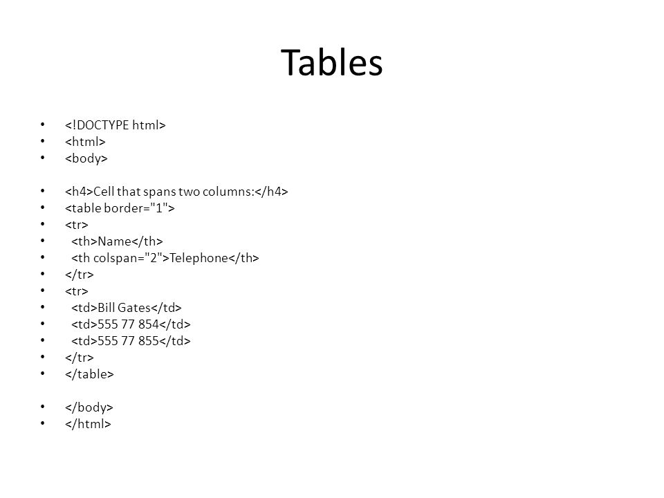 Tables Cell that spans two columns: Name Telephone Bill Gates 555 77 854 555 77 855