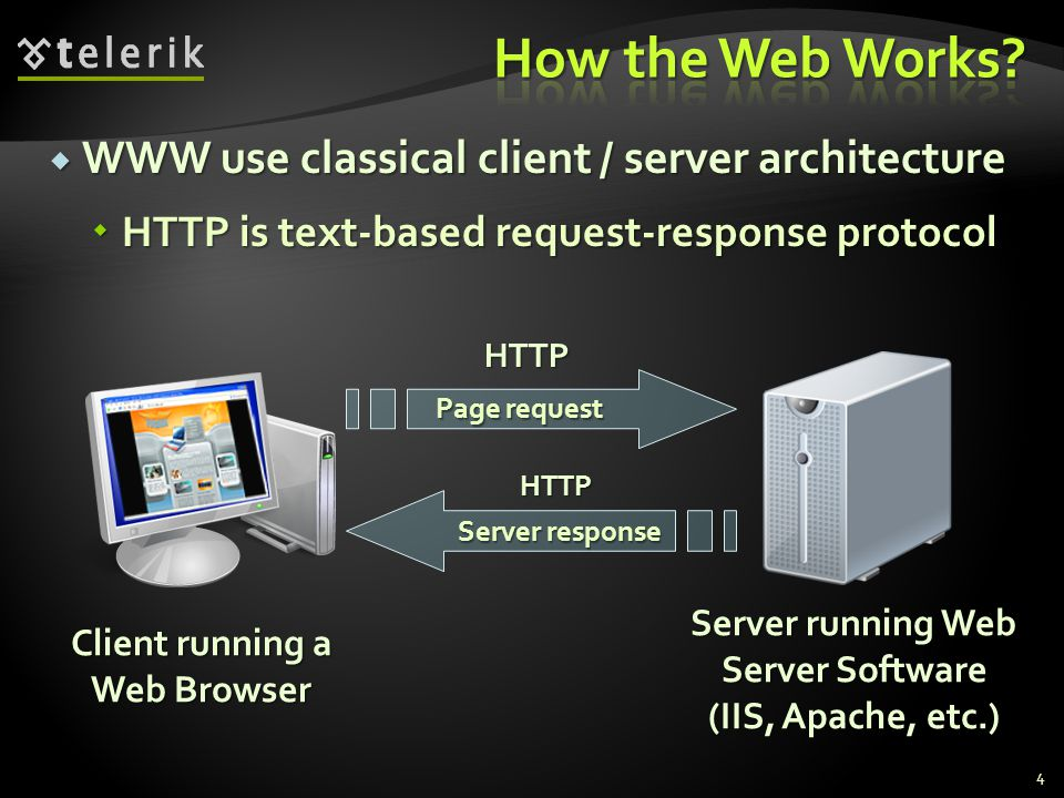  WWW use classical client / server architecture  HTTP is text-based request-response protocol 4 Page request Client running a Web Browser Server running Web Server Software (IIS, Apache, etc.) Server response HTTP HTTP