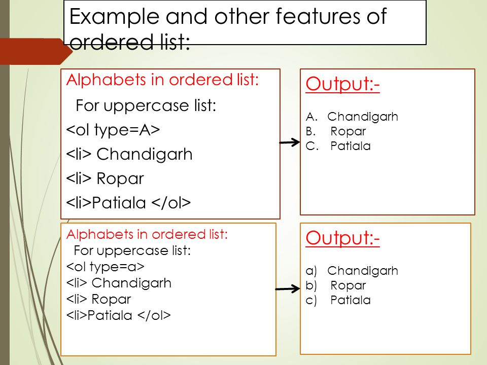 Example and other features of ordered list: Alphabets in ordered list: For uppercase list: Chandigarh Ropar Patiala Output:- A. Chandigarh B. Ropar C.