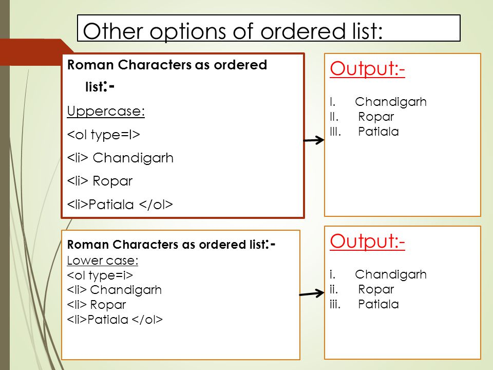 Other options of ordered list: Roman Characters as ordered list :- Uppercase: Chandigarh Ropar Patiala Output:- I. Chandigarh II. Ropar III. Patiala R