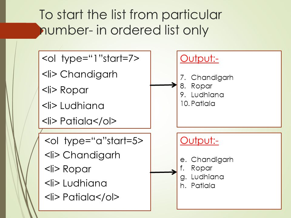 To start the list from particular number- in ordered list only Chandigarh Ropar Ludhiana Patiala Output:- 7.Chandigarh 8.Ropar 9.Ludhiana 10.Patiala C