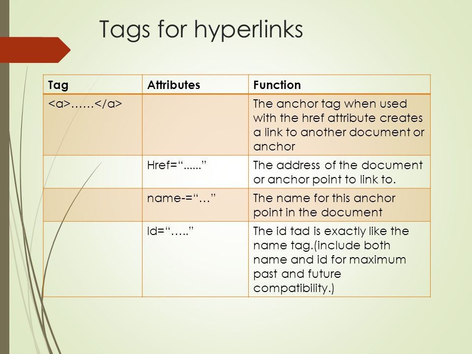 """Tags for hyperlinks TagAttributesFunction …… The anchor tag when used with the href attribute creates a link to another document or anchor Href=""""....."""