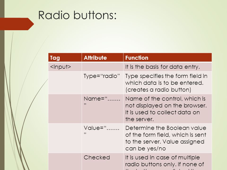 """Radio buttons: TagAttributeFunction It is the basis for data entry. Type=""""radio""""Type specifies the form field in which data is to be entered. (creates"""