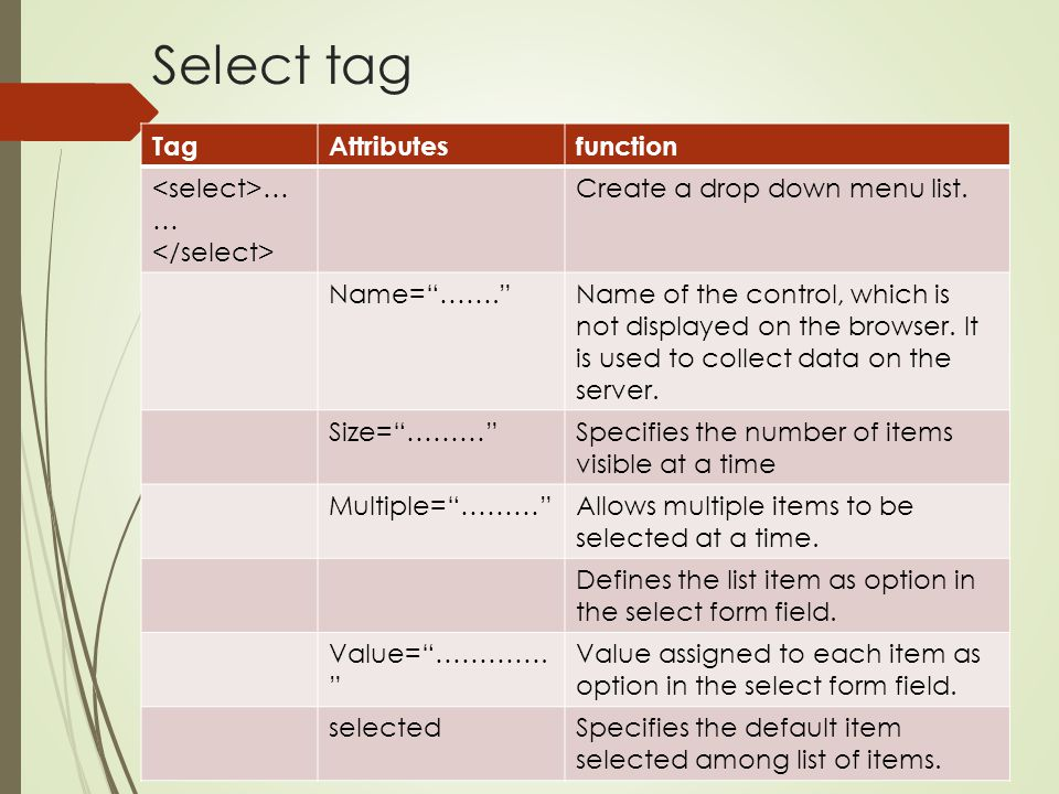 """Select tag TagAttributesfunction … … Create a drop down menu list. Name=""""…….""""Name of the control, which is not displayed on the browser. It is used to"""
