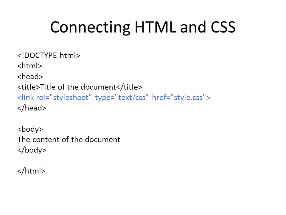 Connecting HTML and CSS Title of the document The content of the document