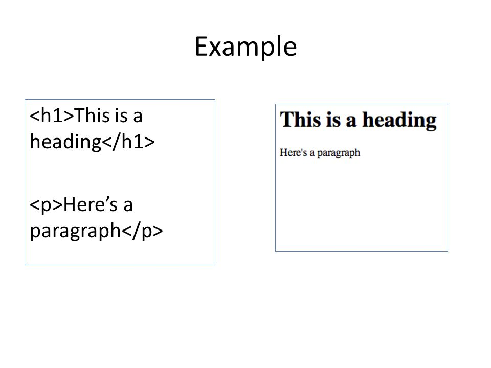 Basic HTML page – html and body tags My heading This is a paragraph