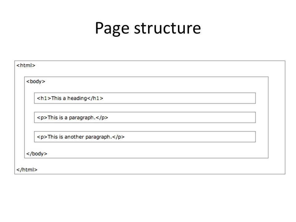 Page structure