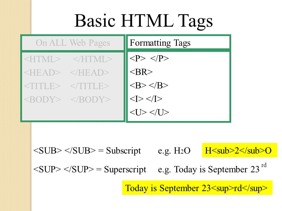 Basic HTML Tags On ALL Web Pages Formatting Tags