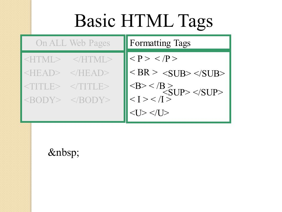 Tag Options THE FONT TAG SIZE = 1 … 7