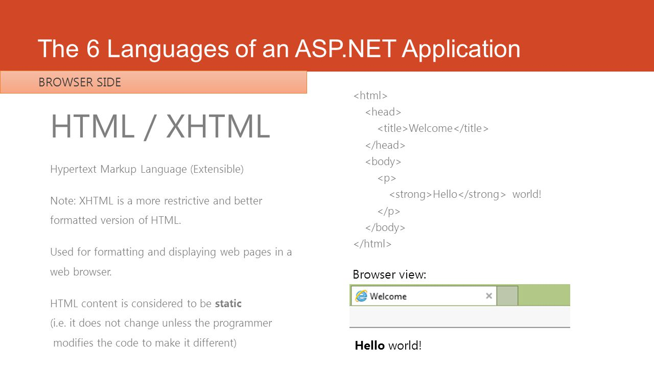 The 6 Languages of an ASP.NET Application HTML / XHTML Hypertext Markup Language (Extensible) Note: XHTML is a more restrictive and better formatted v