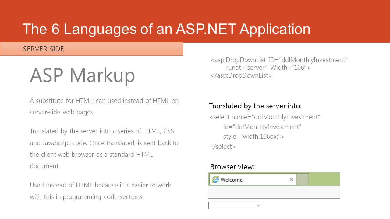 The 6 Languages of an ASP.NET Application ASP Markup A substitute for HTML; can used instead of HTML on server-side web pages. Translated by the serve