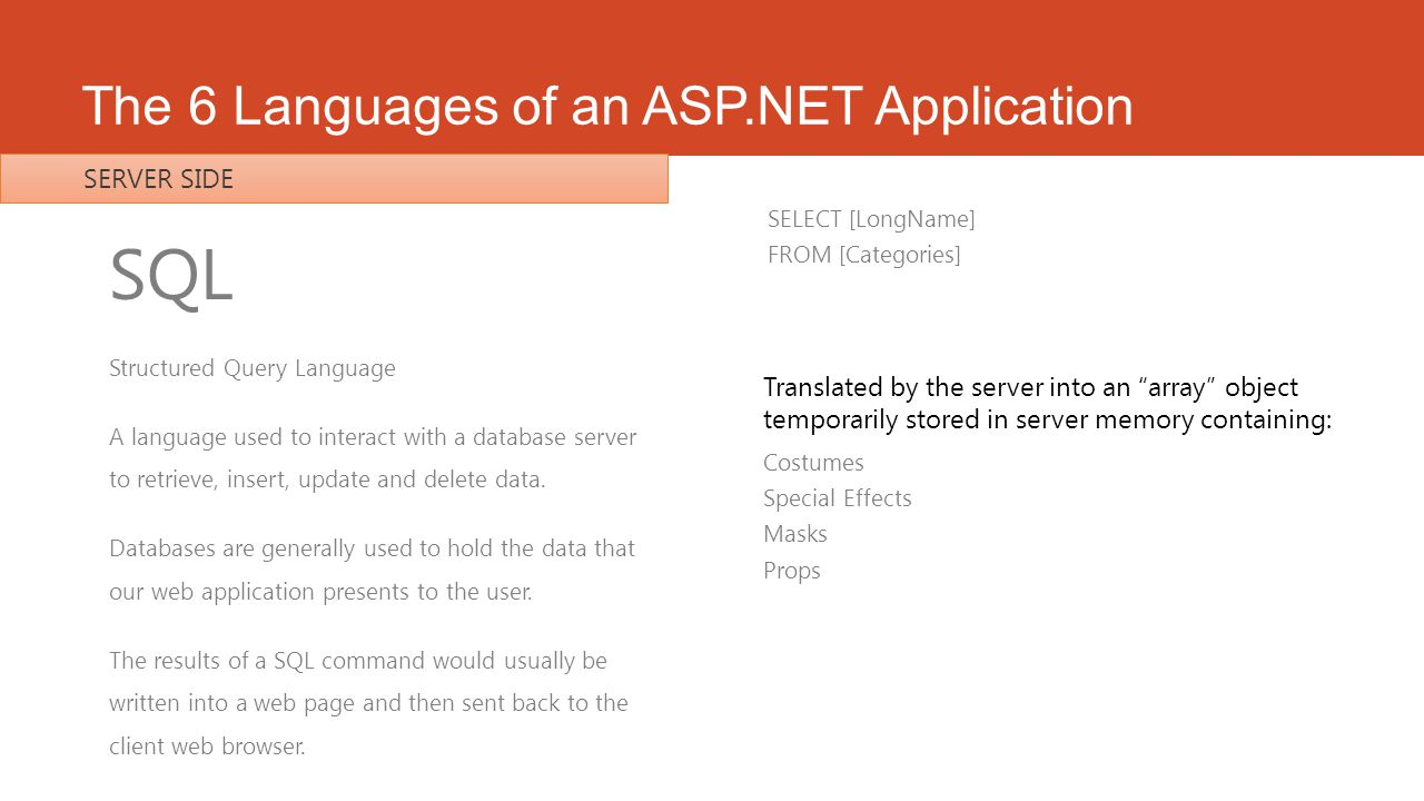 The 6 Languages of an ASP.NET Application SQL Structured Query Language A language used to interact with a database server to retrieve, insert, update and delete data.