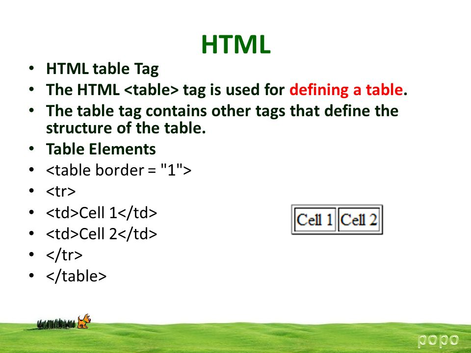 HTML HTML table Tag The HTML tag is used for defining a table. The table tag contains other tags that define the structure of the table. Table Element