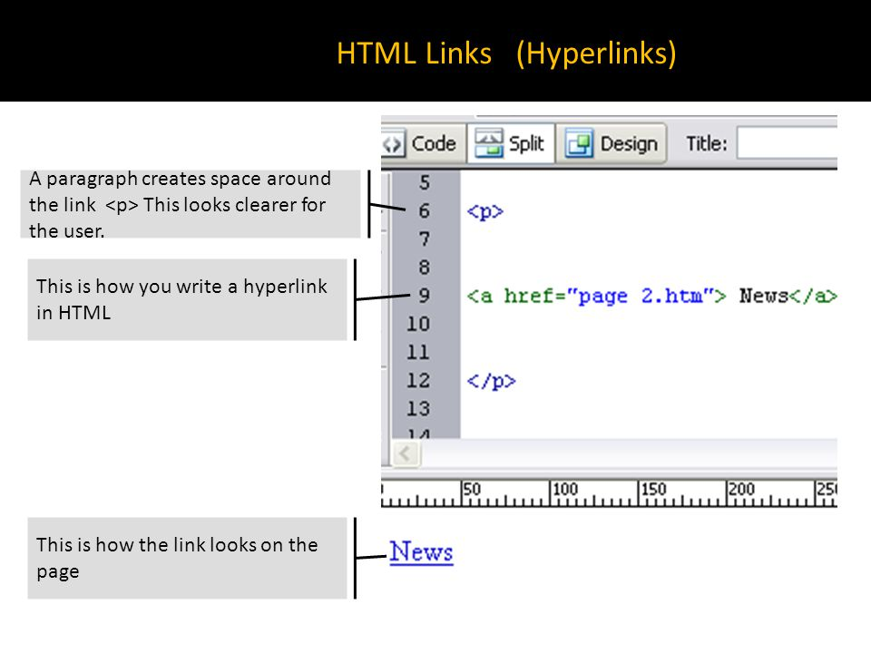 HTML Links (Hyperlinks) A paragraph creates space around the link This looks clearer for the user.