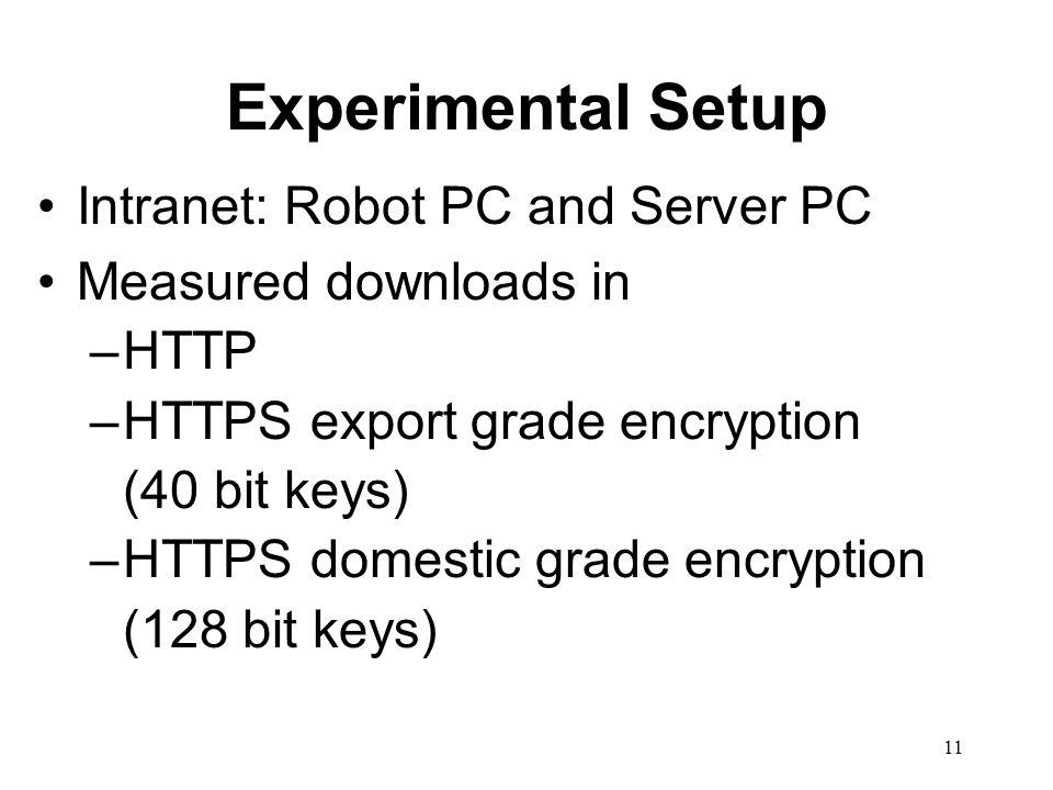 11 Experimental Setup Intranet: Robot PC and Server PC Measured downloads in –HTTP –HTTPS export grade encryption (40 bit keys) –HTTPS domestic grade encryption (128 bit keys)
