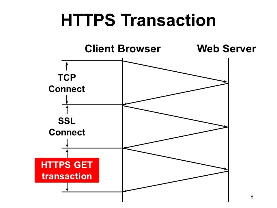 6 Client BrowserWeb Server HTTPS Transaction TCP Connect SSL Connect HTTPS GET transaction