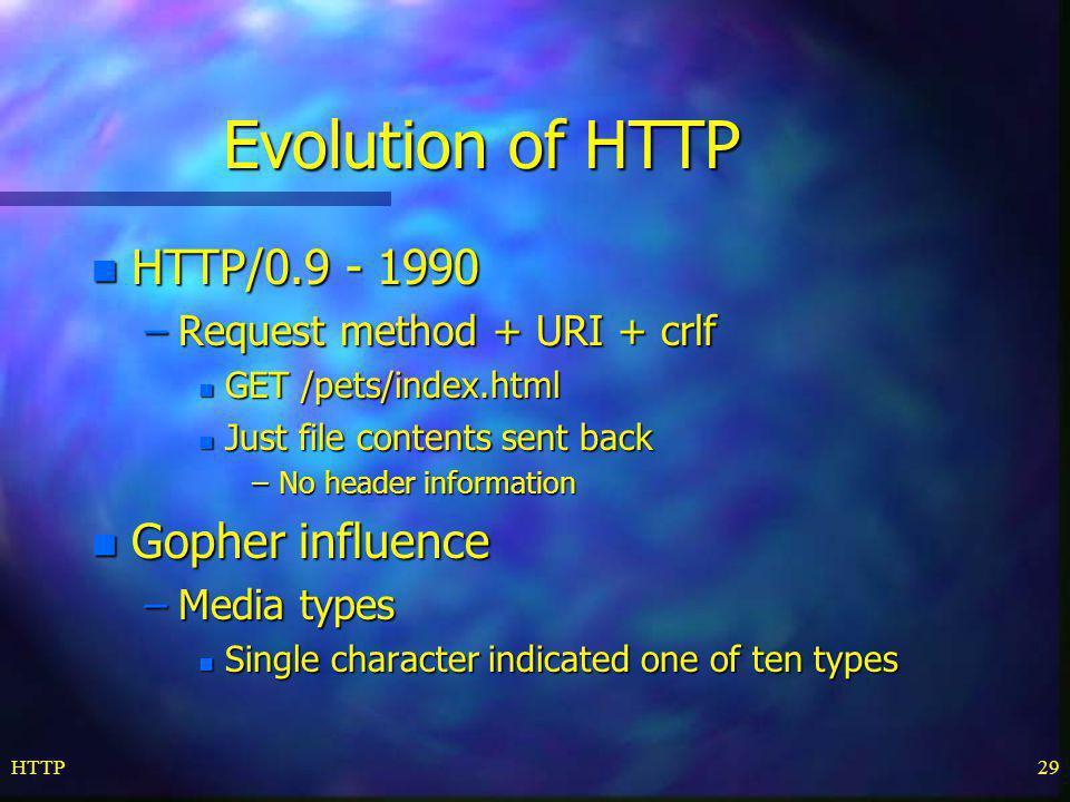 HTTP29 Evolution of HTTP n HTTP/0.9 - 1990 –Request method + URI + crlf n GET /pets/index.html n Just file contents sent back –No header information n