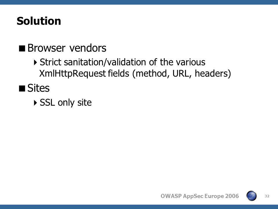 OWASP AppSec Europe 2006 32 Solution  Browser vendors  Strict sanitation/validation of the various XmlHttpRequest fields (method, URL, headers)  Si
