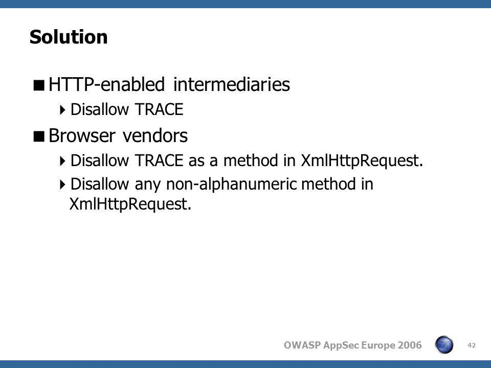 OWASP AppSec Europe 2006 42 Solution  HTTP-enabled intermediaries  Disallow TRACE  Browser vendors  Disallow TRACE as a method in XmlHttpRequest.