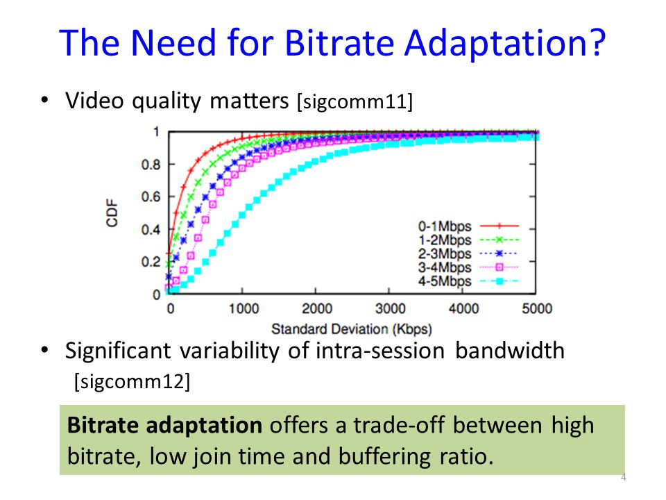 The Need for Bitrate Adaptation? Video quality matters [sigcomm11] Significant variability of intra-session bandwidth [sigcomm12] Bitrate adaptation o