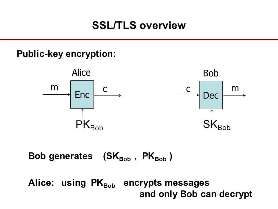 SSL/TLS overview Alice Enc m c Bob Dec c m PK Bob SK Bob Bob generates (SK Bob, PK Bob ) Alice: using PK Bob encrypts messages and only Bob can decrypt Public-key encryption:
