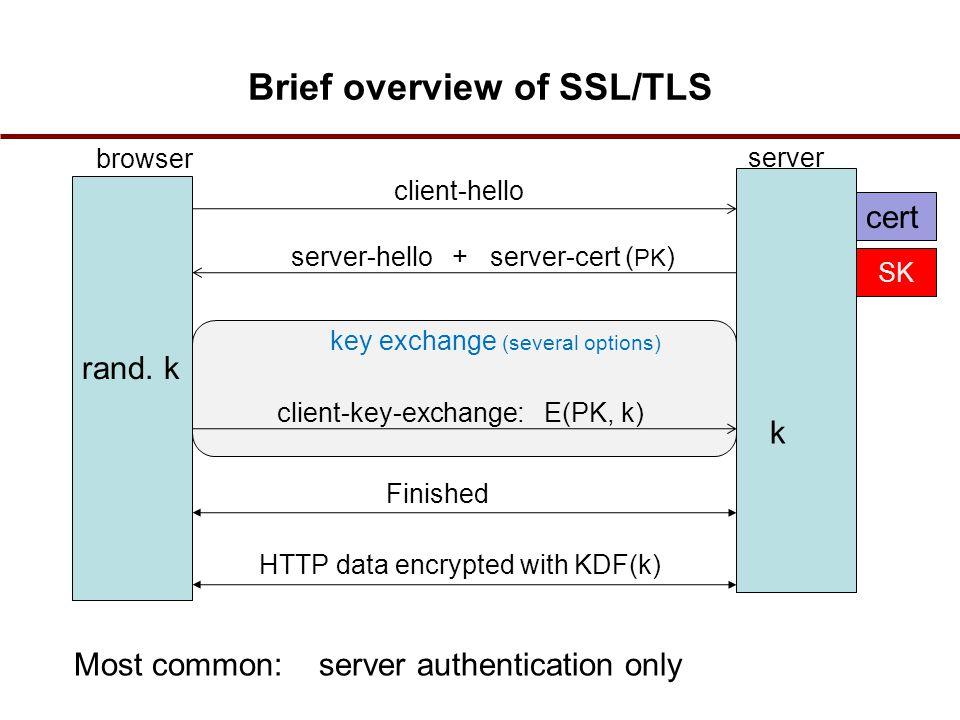 Brief overview of SSL/TLS browser server SK client-hello server-hello + server-cert ( PK ) key exchange (several options) Finished cert client-key-exchange: E(PK, k) rand.