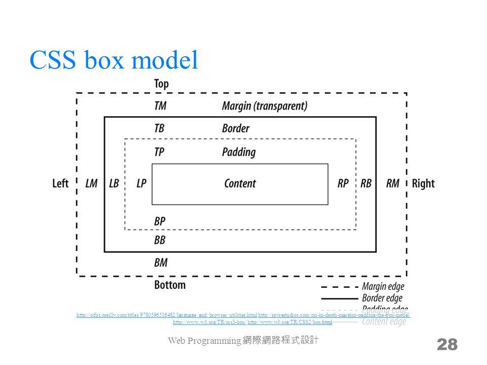 CSS box model Web Programming 網際網路程式設計 28 http://ofps.oreilly.com/titles/9780596516482/language_and_browser_utilities.htmlhttp://ofps.oreilly.com/titles/9780596516482/language_and_browser_utilities.html http://spyrestudios.com/css-in-depth-margins-padding-the-box-model/ http://www.w3.org/TR/css3-box/ http://www.w3.org/TR/CSS2/box.htmlhttp://spyrestudios.com/css-in-depth-margins-padding-the-box-model/ http://www.w3.org/TR/css3-box/http://www.w3.org/TR/CSS2/box.html