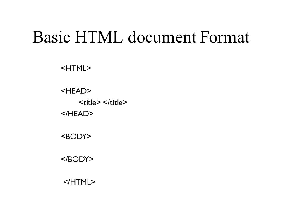 Basic HTML document Format