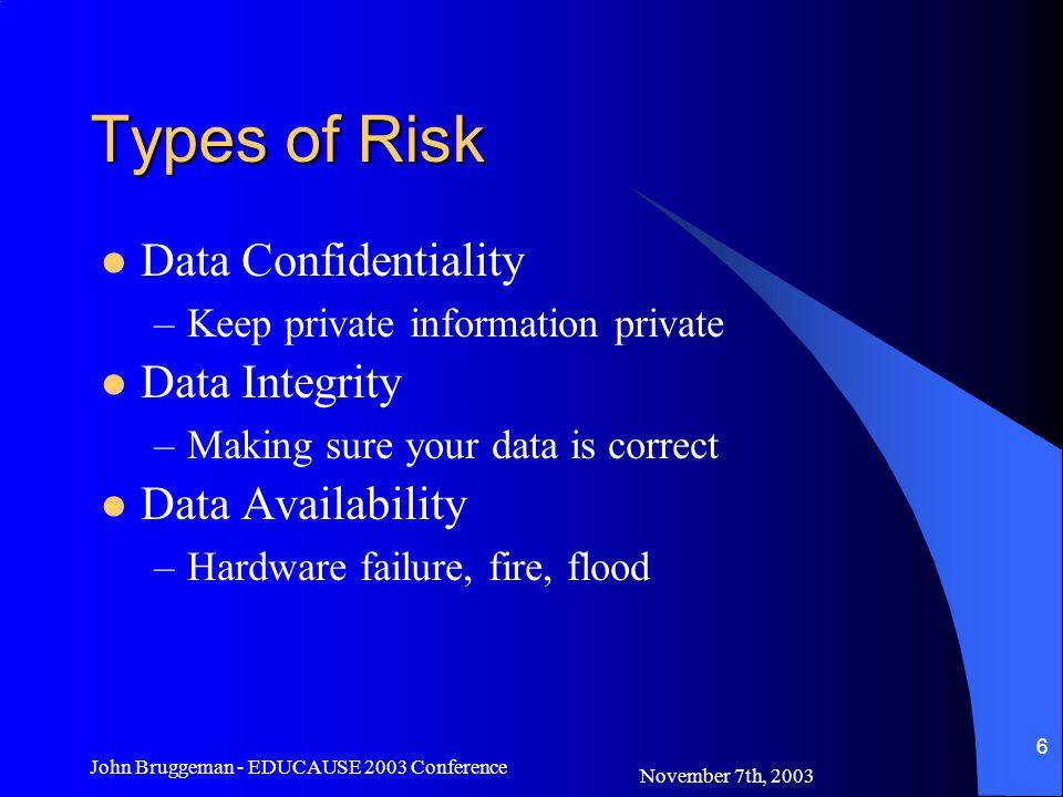 November 7th, 2003 John Bruggeman - EDUCAUSE 2003 Conference 7 Types of Risk cont.